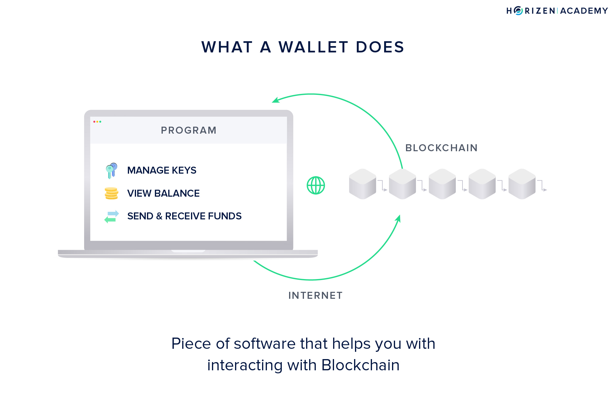 cryptocurrency wallet recover your wallet