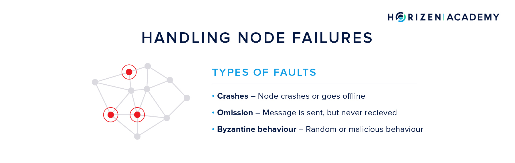 Node Failure