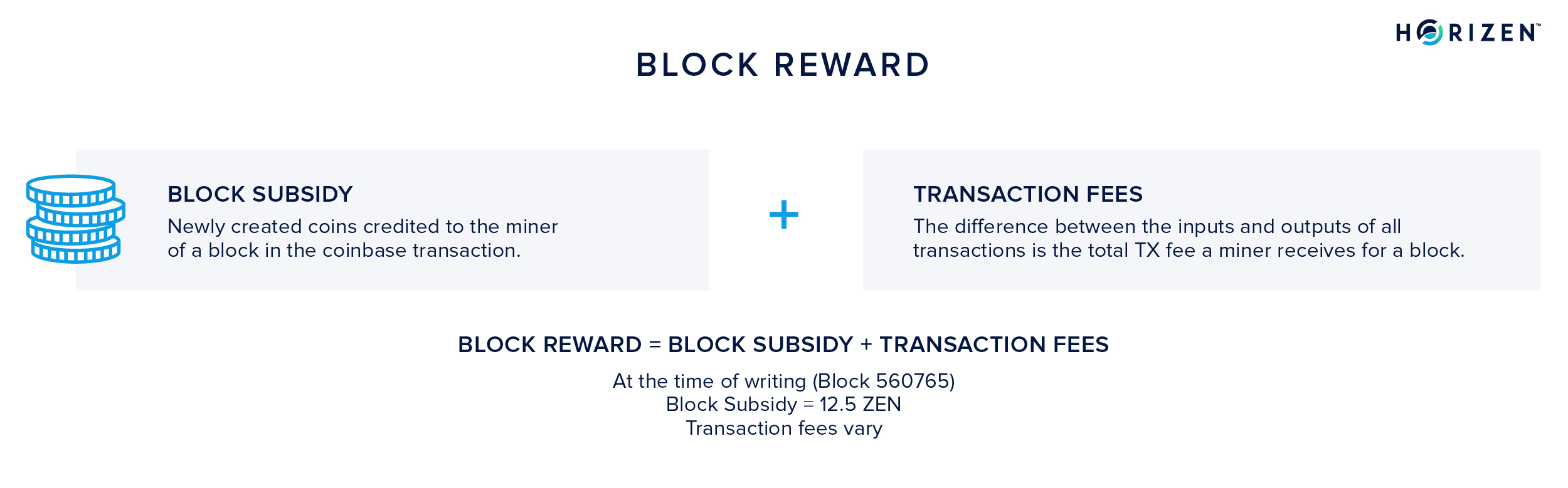 Block Reward: The sum of block subsidy and transaction fees
