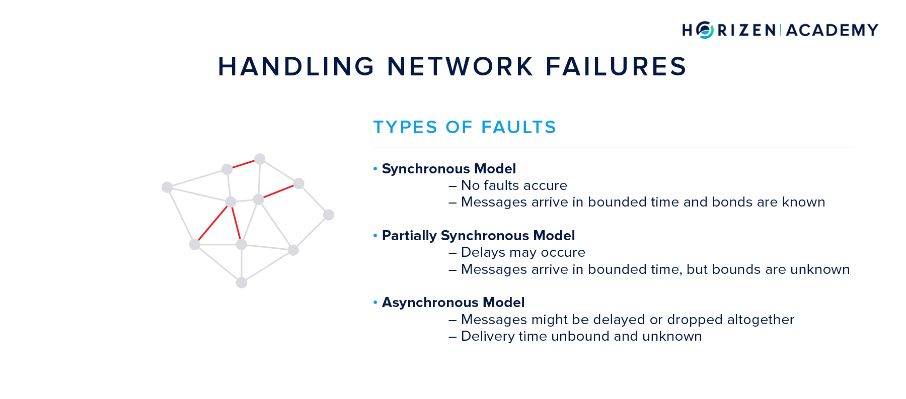 Network Failures in a Distributed Peer-2-Peer (P2P) Network